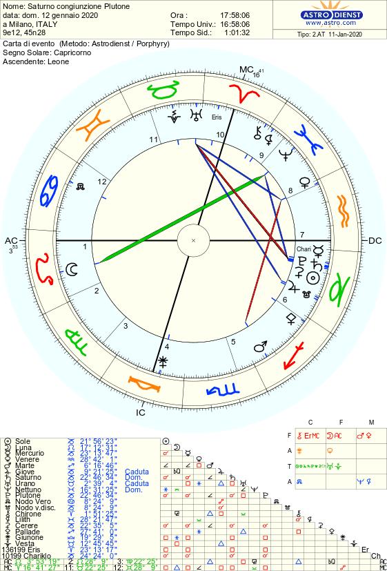 astro_w2gw_12_1_2020_17_58_06.80584.13253