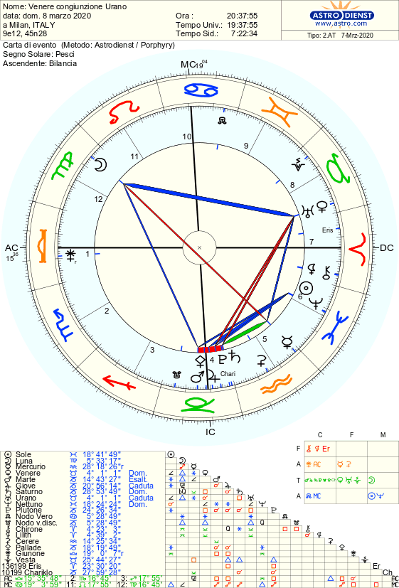 astro_w2gw_8_3_2020_20_37_55.73668.157918